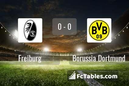 Podgląd zdjęcia Freiburg - Borussia Dortmund