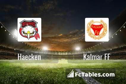 Anteprima della foto Haecken - Kalmar FF
