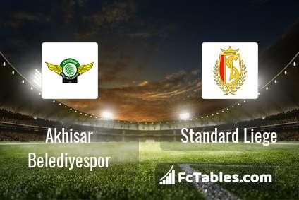 Preview image Akhisar Belediyespor - Standard Liege