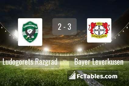 Preview image Ludogorets Razgrad - Bayer Leverkusen