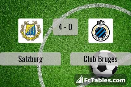 Preview image Salzburg - Club Bruges