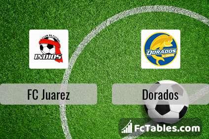 FC Juarez Dorados H2H