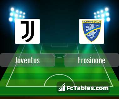 Preview image Juventus - Frosinone