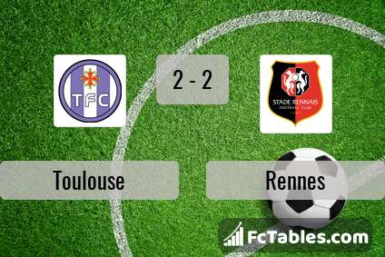 Preview image Toulouse - Rennes