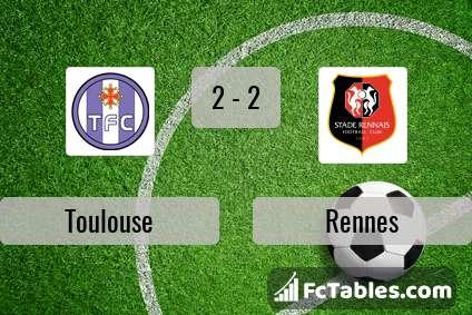 Anteprima della foto Toulouse - Rennes