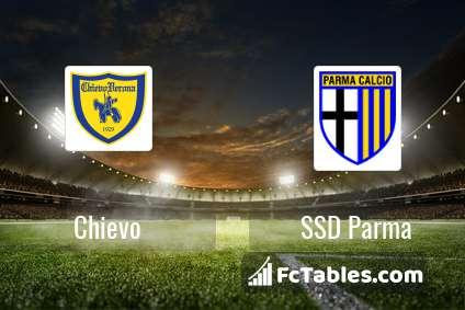 Podgląd zdjęcia Chievo Werona - SSD Parma
