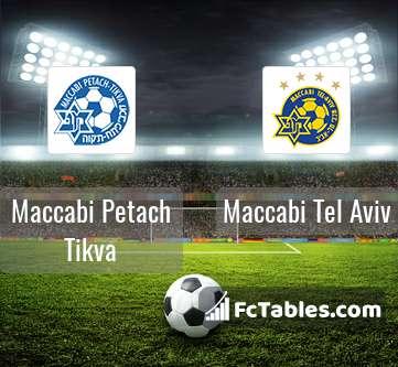 Maccabi Petach Tikwa Maccabi Tel Awiw H2H