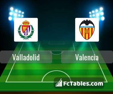 Podgląd zdjęcia Valladolid - Valencia CF