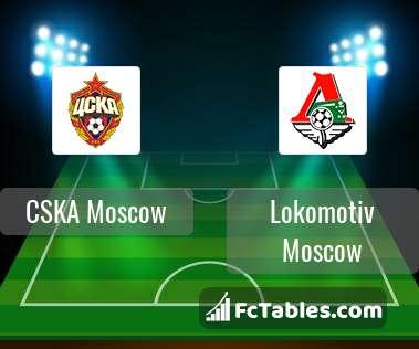 Preview image CSKA Moscow - Lokomotiv Moscow
