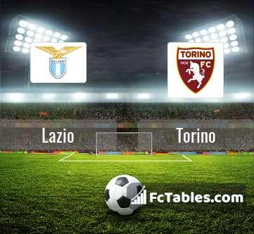 Lazio Torino H2H