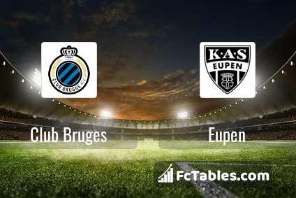 Club Brugge Eupen H2H