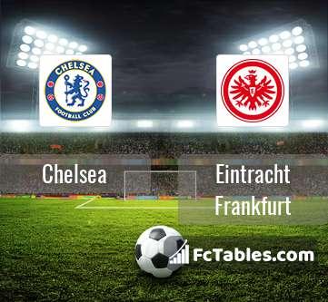 Podgląd zdjęcia Chelsea - Eintracht Frankfurt