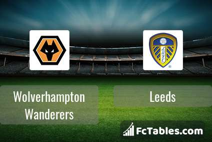 Podgląd zdjęcia Wolverhampton Wanderers - Leeds United
