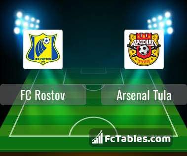 Preview image FC Rostov - Arsenal Tula