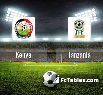 Kenia Tanzania H2H