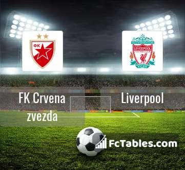 Preview image FK Crvena zvezda - Liverpool