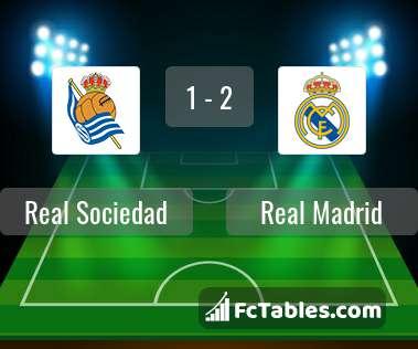 Preview image Real Sociedad - Real Madrid