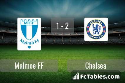 Podgląd zdjęcia Malmoe FF - Chelsea