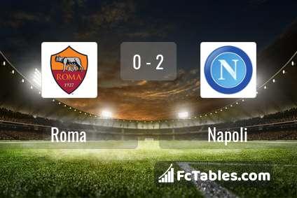 Roma Vs Napoli H2h 21 Mar 2021 Head To Head Stats Prediction