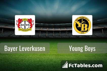Anteprima della foto Bayer Leverkusen - Young Boys