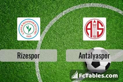 Preview image Rizespor - Antalyaspor