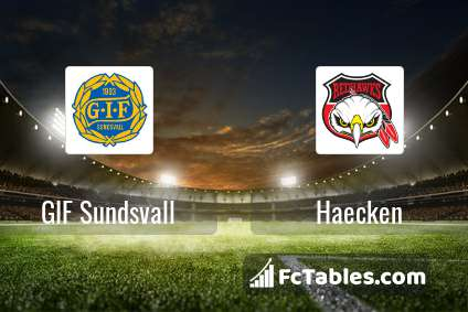 Preview image GIF Sundsvall - Haecken