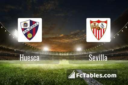 Anteprima della foto Huesca - Sevilla