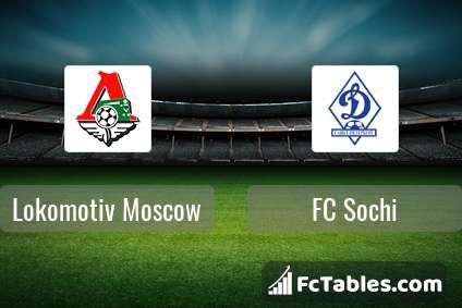 Anteprima della foto Lokomotiv Moscow - FC Sochi