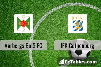 Preview image Varbergs BoIS FC - IFK Gothenburg
