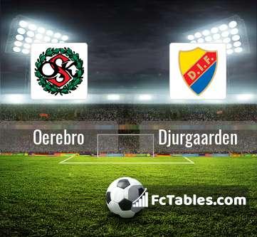 Preview image Oerebro - Djurgaarden