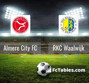 Almere City Fc Vs Rkc Waalwijk H2h 14 Aug 2020 Head To Head Stats Prediction
