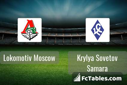 Preview image Lokomotiv Moscow - Krylya Sovetov Samara