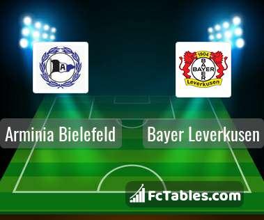 Podgląd zdjęcia Arminia Bielefeld - Bayer Leverkusen