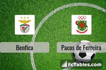 Podgląd zdjęcia Benfica Lizbona - Pacos Ferreira