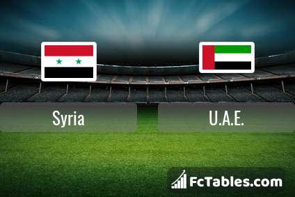 Preview image Syria - U.A.E.