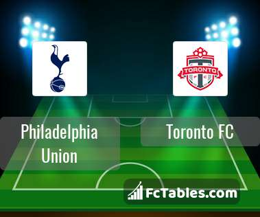 Preview image Philadelphia Union - Toronto FC