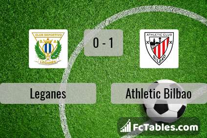 Preview image Leganes - Athletic Bilbao