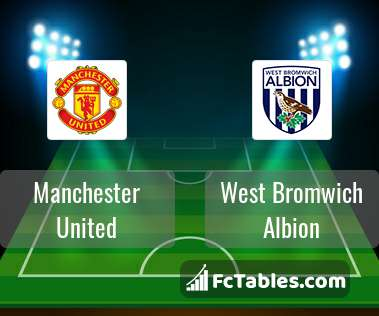 Preview image Manchester United - West Bromwich Albion