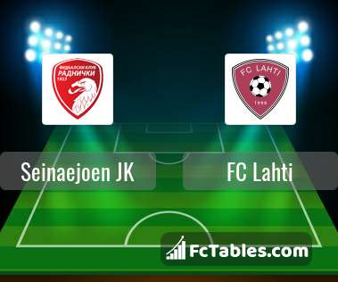 Seinaejoen JK FC Lahti H2H