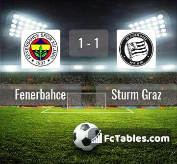 Fenerbahce Vs Sturm Graz H2h 3 Aug 2017 Head To Head Stats Prediction