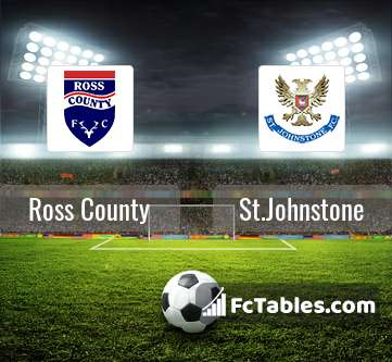 Ross county vs st johnstone betting preview horse race betting games
