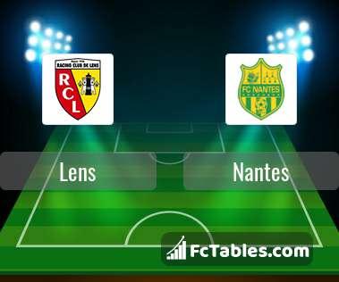 Podgląd zdjęcia RC Lens - Nantes