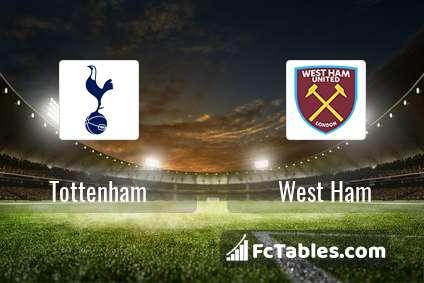 Podgląd zdjęcia Tottenham Hotspur - West Ham United