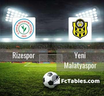 Podgląd zdjęcia Rizespor - Yeni Malatyaspor