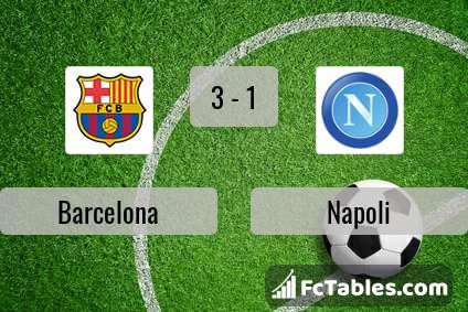 Preview image Barcelona - Napoli