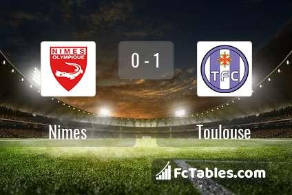 Anteprima della foto Nimes - Toulouse