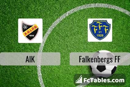 Preview image AIK - Falkenbergs FF