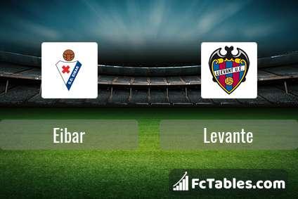 Preview image Eibar - Levante