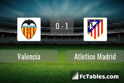 Podgląd zdjęcia Valencia CF - Atletico Madryt