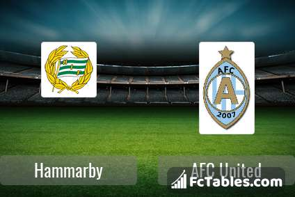 Preview image Hammarby - AFC United